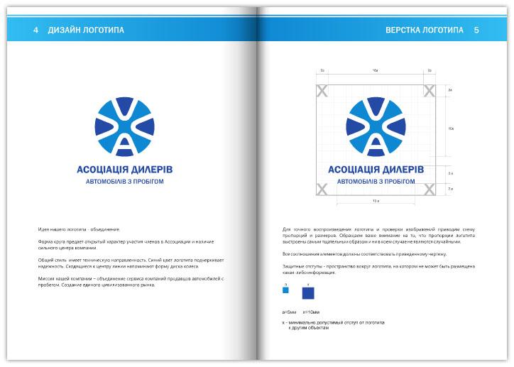 Дизайн бренд бука для Ассоциации диллеров