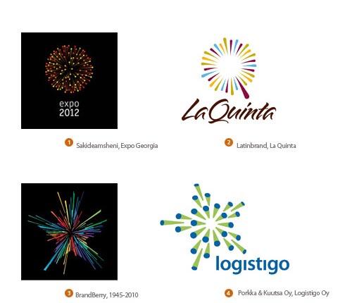 Современные тенденции разработки логотипов