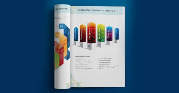Визитка, сайт и презентация в Power Point