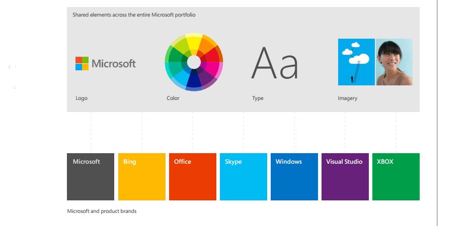 Стиль Microsoft